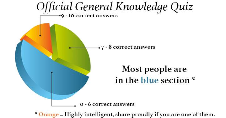 Official General Knowledge Quiz
